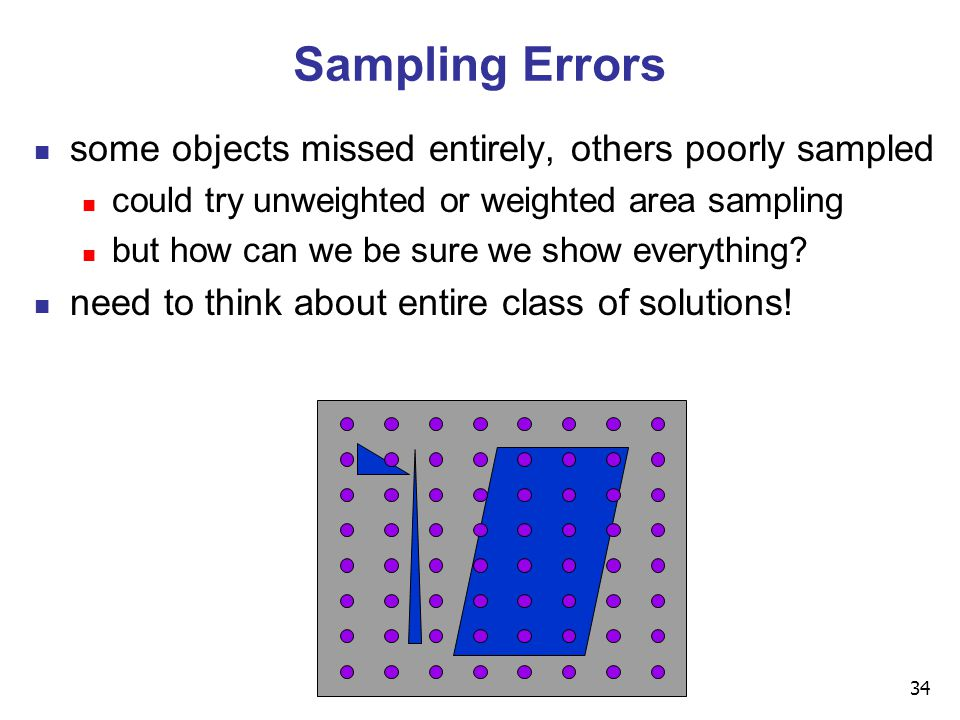 34 some objects missed entirely, others poorly sampled could try unweighted or weighted area sampling but how can we be sure we show everything.