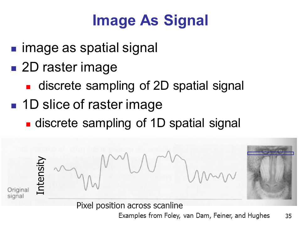 35 Image As Signal image as spatial signal 2D raster image discrete sampling of 2D spatial signal 1D slice of raster image discrete sampling of 1D spatial signal Examples from Foley, van Dam, Feiner, and Hughes Pixel position across scanline Intensity