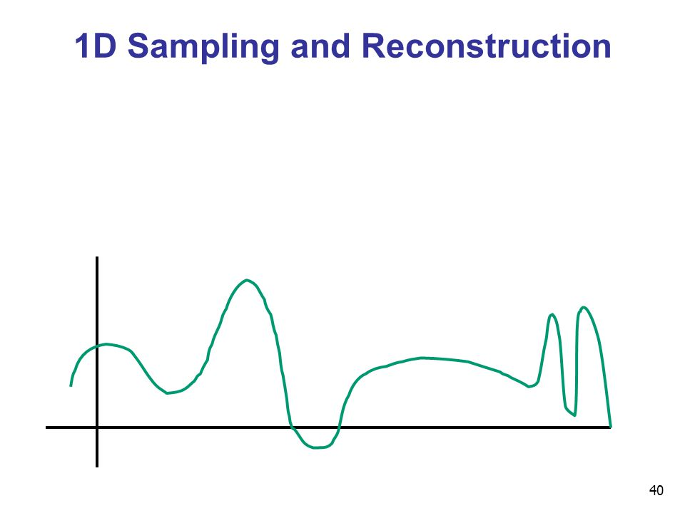 40 1D Sampling and Reconstruction
