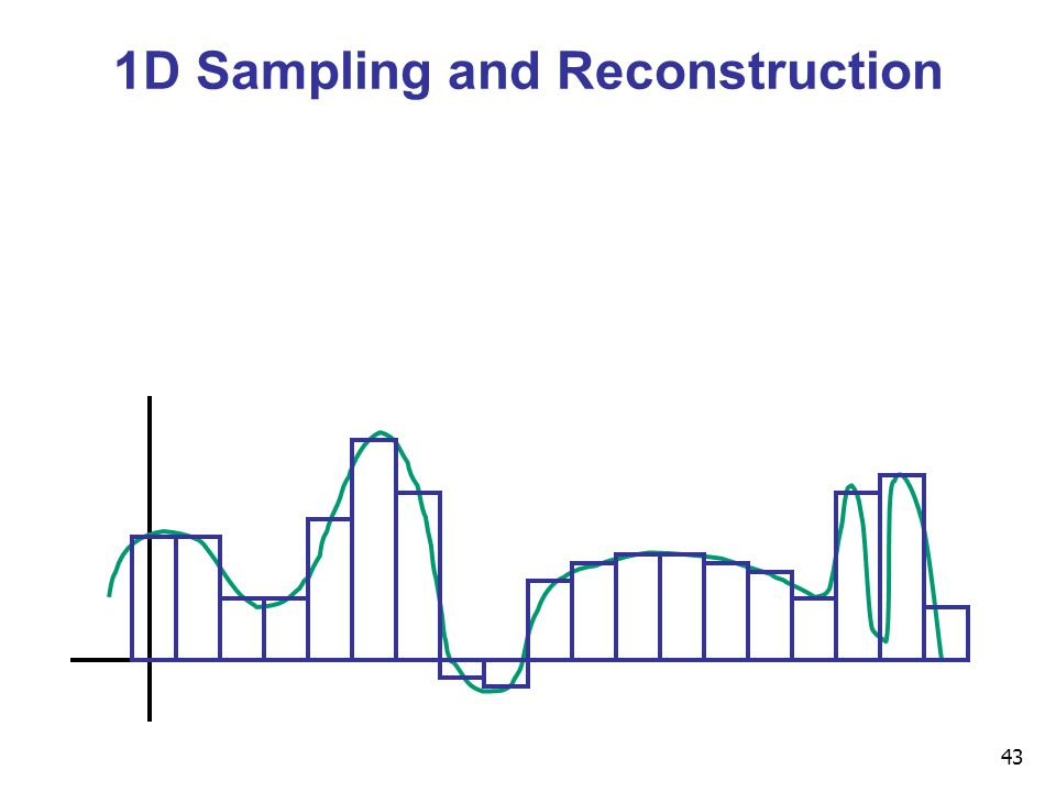 43 1D Sampling and Reconstruction
