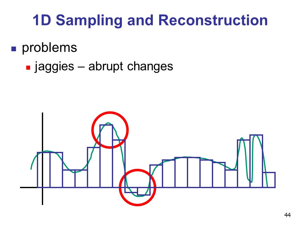 44 1D Sampling and Reconstruction problems jaggies – abrupt changes