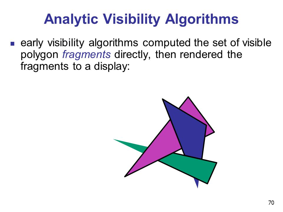 70 Analytic Visibility Algorithms early visibility algorithms computed the set of visible polygon fragments directly, then rendered the fragments to a display: