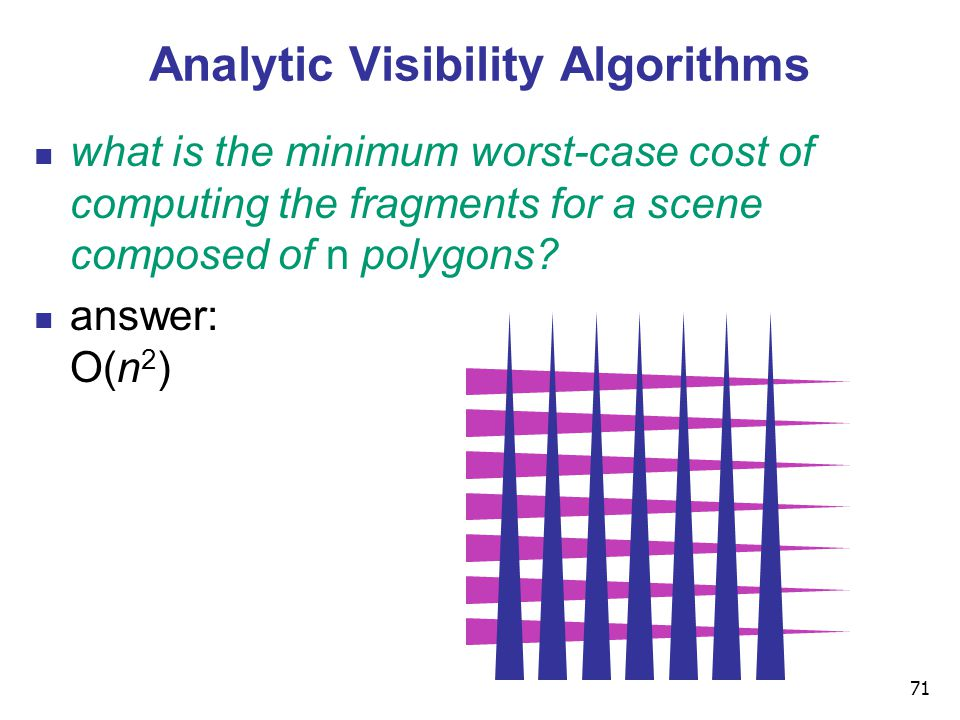 71 Analytic Visibility Algorithms what is the minimum worst-case cost of computing the fragments for a scene composed of n polygons.