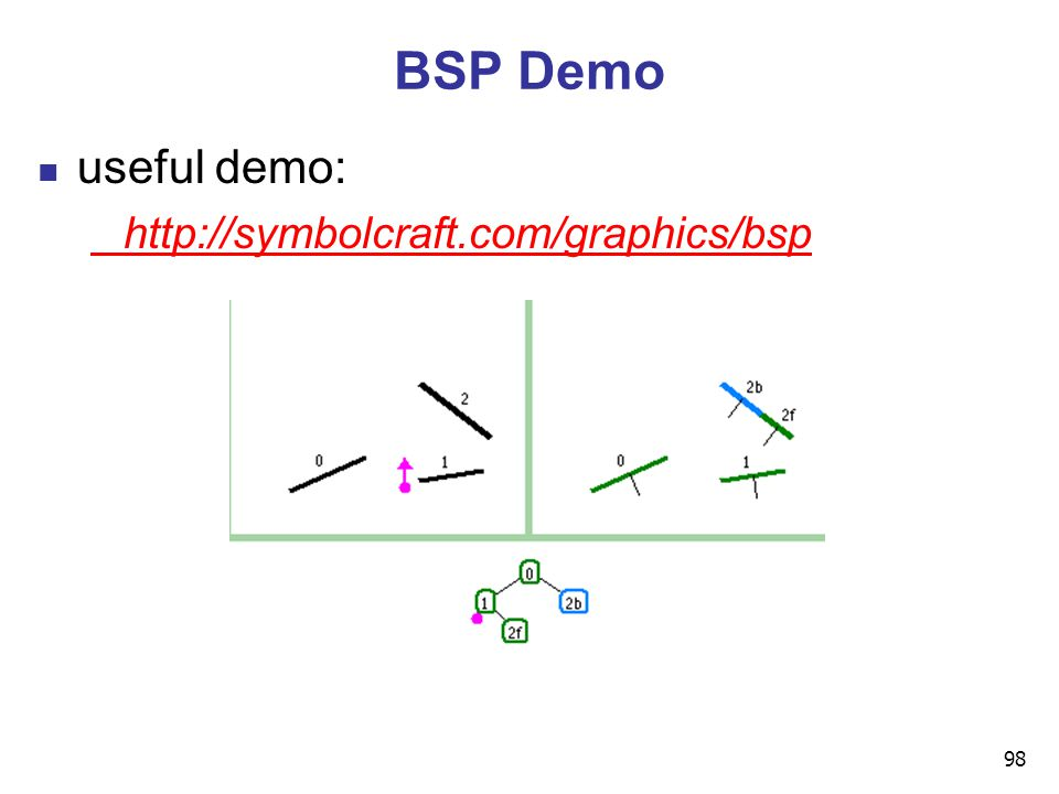 98 BSP Demo useful demo: