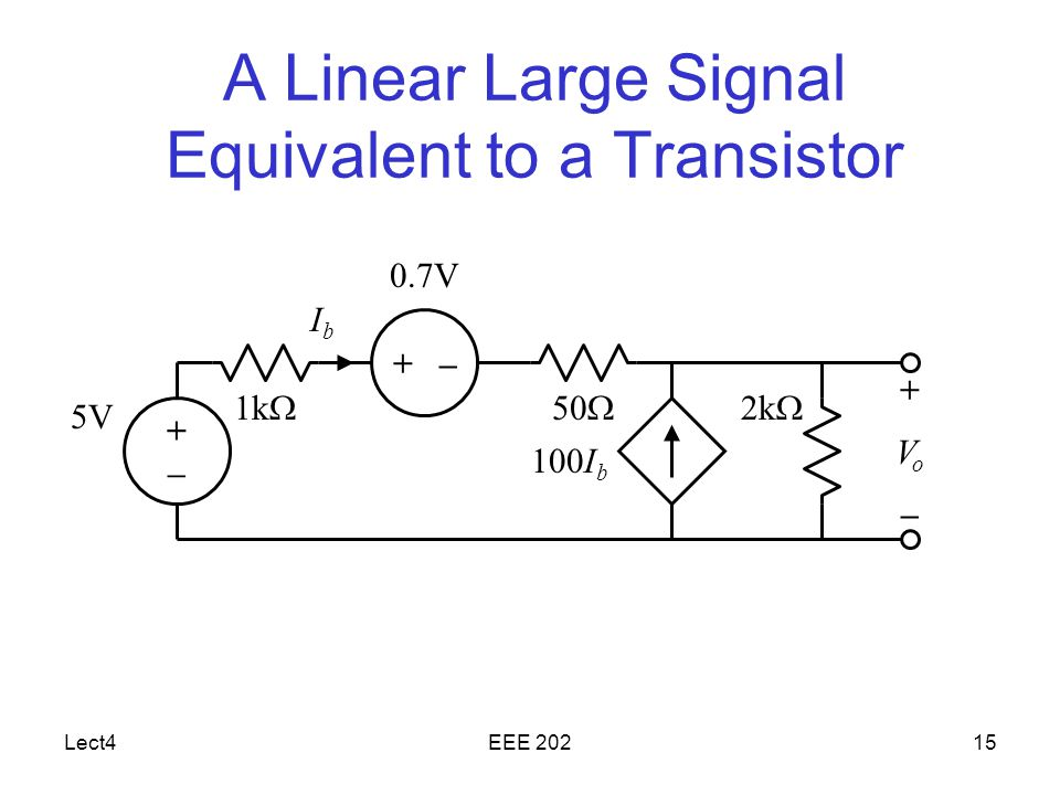 Lect4EEE A Linear Large Signal Equivalent to a Transistor 5V 100I b + – VoVo 50  IbIb 2k  1k  +–+– + – 0.7V