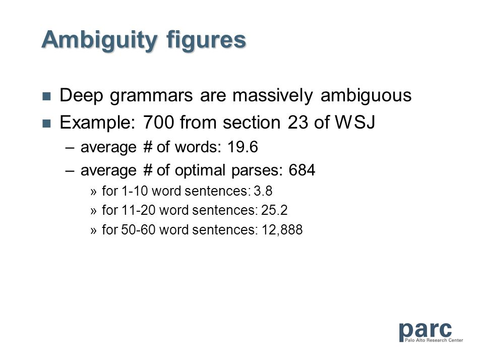 Ambiguity Management In Deep Grammar Engineering Tracy Holloway King
