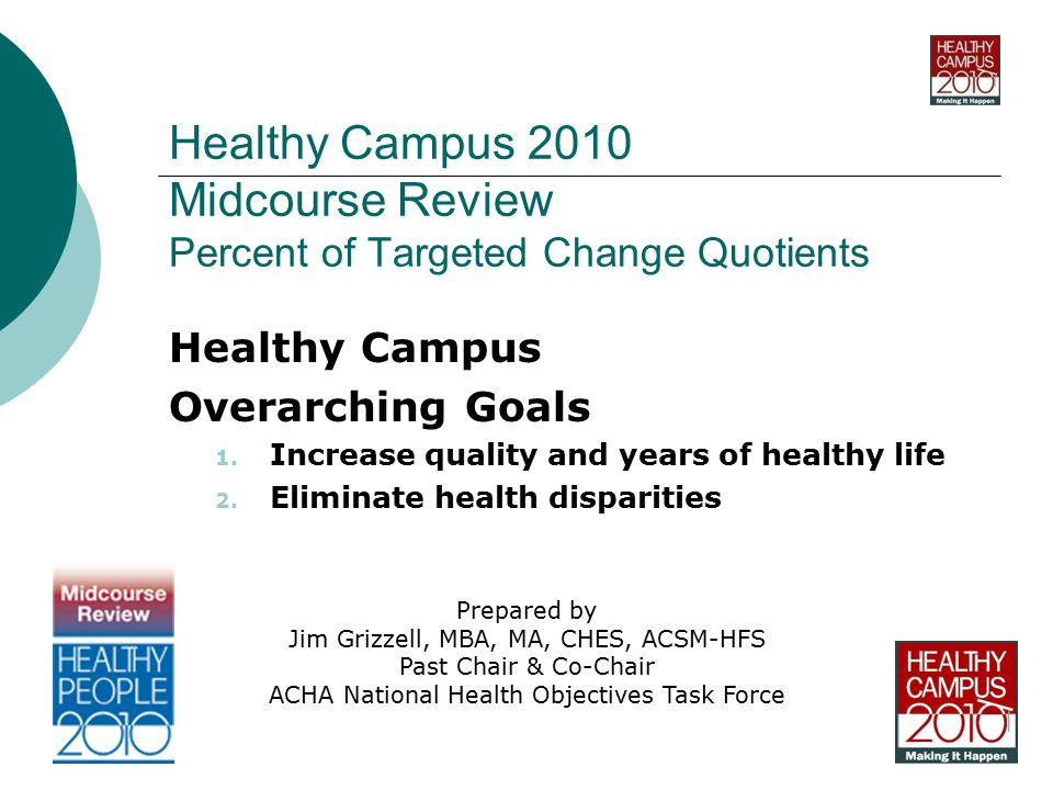 Healthy Campus 2010 Midcourse Review Percent of Targeted Change Quotients Healthy Campus Overarching Goals 1.