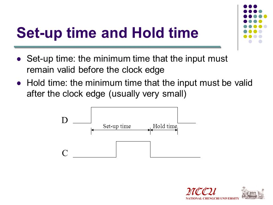 Set-up time and Hold time Set-up time: the minimum time that the input must remain valid before the clock edge Hold time: the minimum time that the input must be valid after the clock edge (usually very small) D C Set-up timeHold time