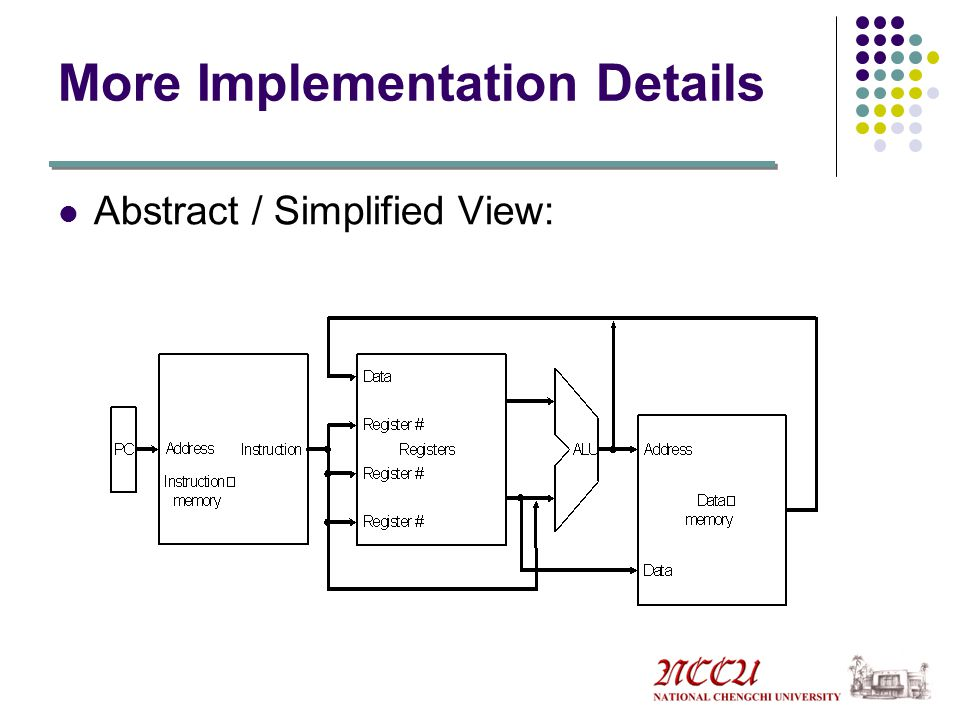 Abstract / Simplified View: Two types of functional units: elements that operate on data values (combinational) elements that contain state (sequential) More Implementation Details