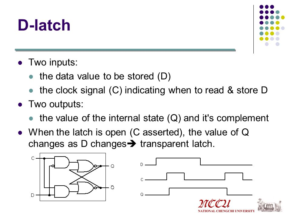 Two inputs: the data value to be stored (D) the clock signal (C) indicating when to read & store D Two outputs: the value of the internal state (Q) and it s complement When the latch is open (C asserted), the value of Q changes as D changes  transparent latch.