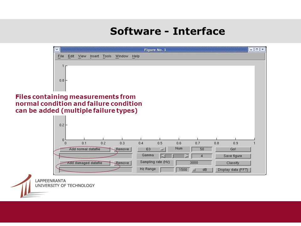 Software - Interface Files containing measurements from normal condition and failure condition can be added (multiple failure types)