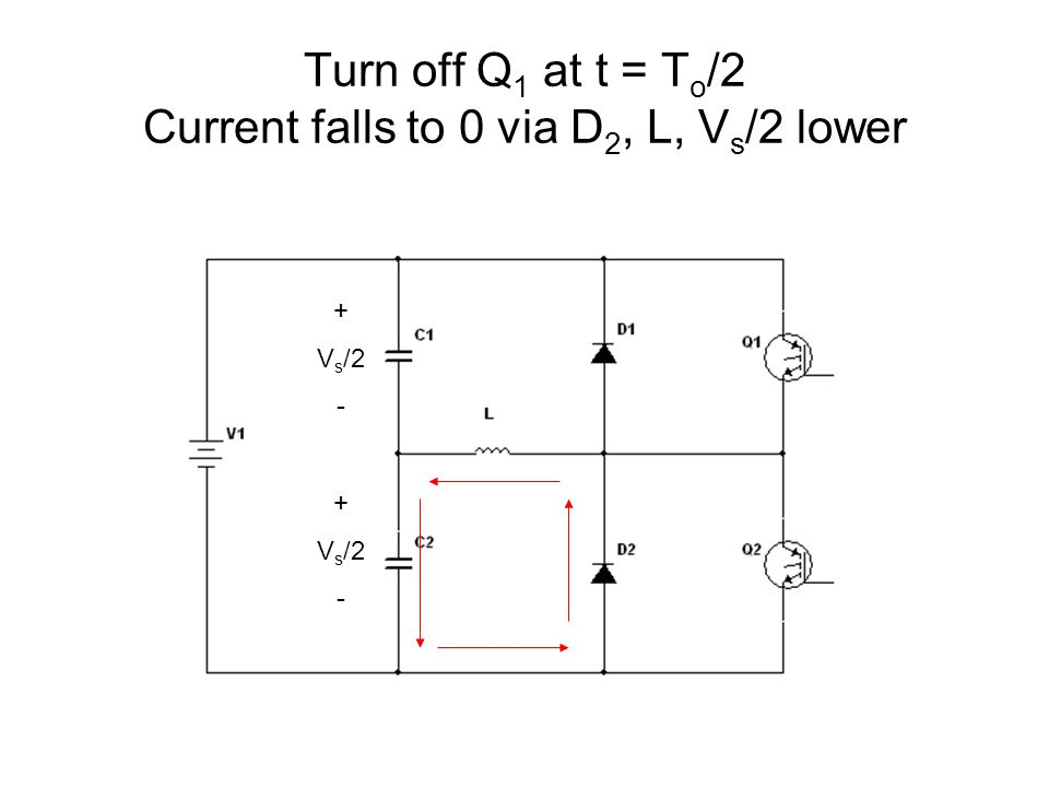 Turn off Q 1 at t = T o /2 Current falls to 0 via D 2, L, V s /2 lower + V s /2 - + V s /2 -