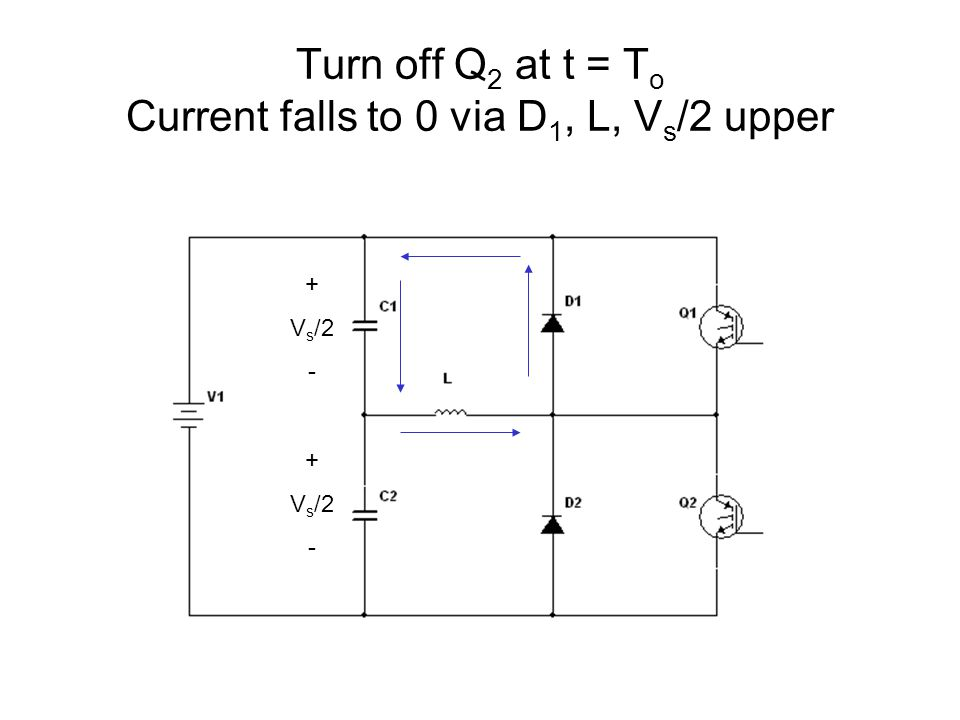 Turn off Q 2 at t = T o Current falls to 0 via D 1, L, V s /2 upper + V s /2 - + V s /2 -