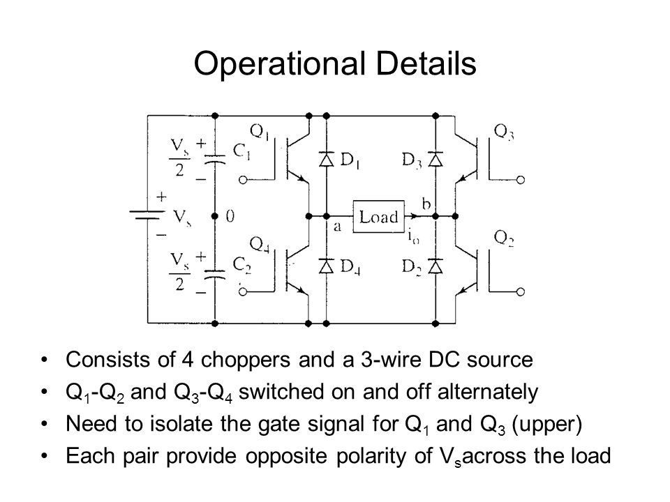 Operational Details Consists of 4 choppers and a 3-wire DC source Q 1 -Q 2 and Q 3 -Q 4 switched on and off alternately Need to isolate the gate signal for Q 1 and Q 3 (upper) Each pair provide opposite polarity of V s across the load