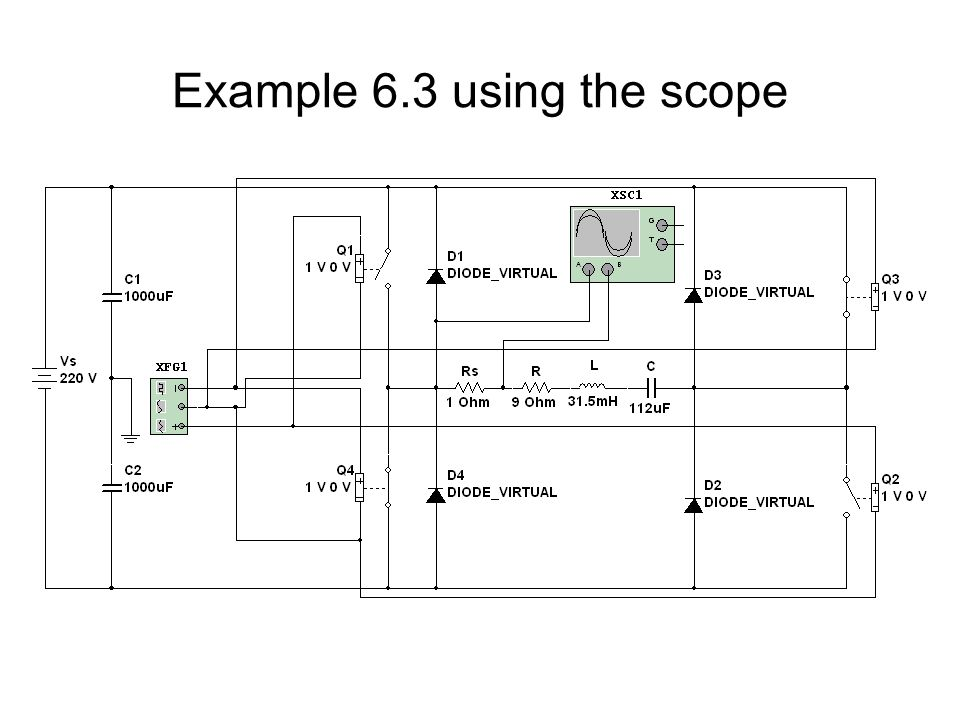 Example 6.3 using the scope
