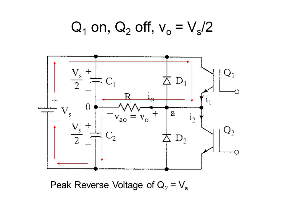 Q 1 on, Q 2 off, v o = V s /2 Peak Reverse Voltage of Q 2 = V s