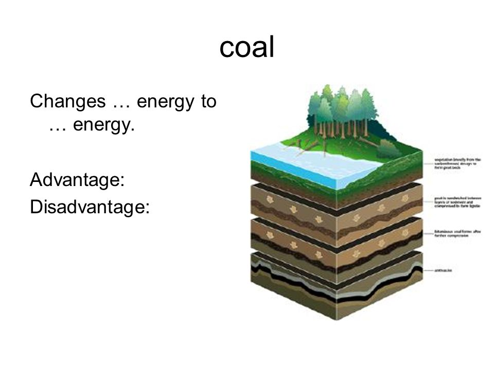 coal Changes … energy to … energy. Advantage: Disadvantage: