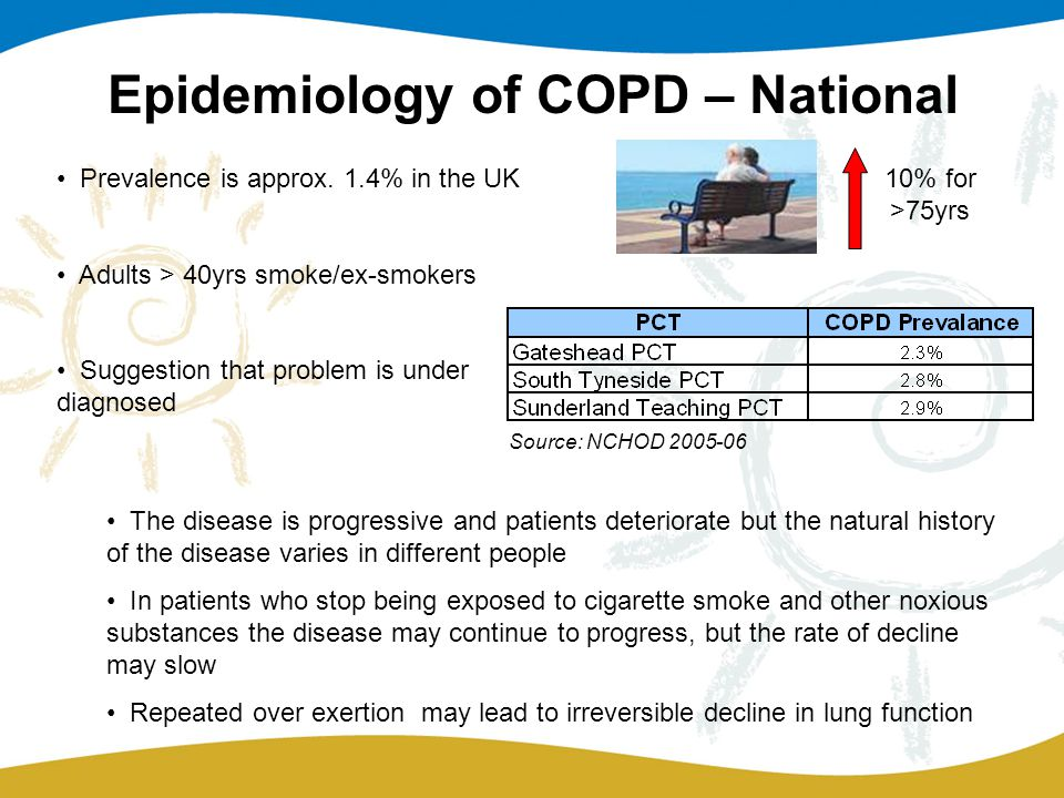 Epidemiology of COPD – National Prevalence is approx.