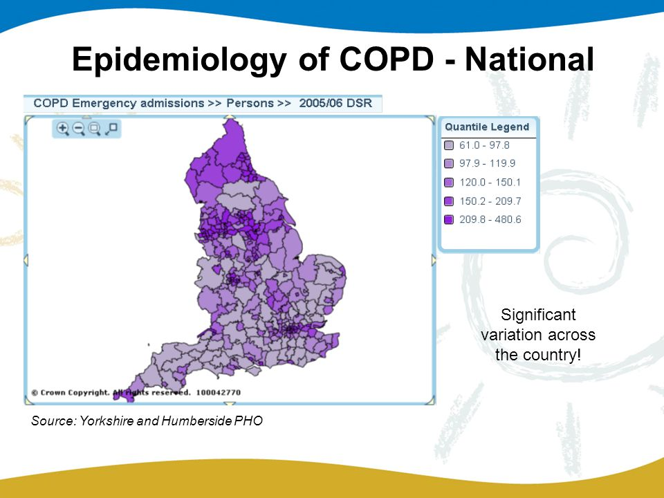 Epidemiology of COPD - National Significant variation across the country.