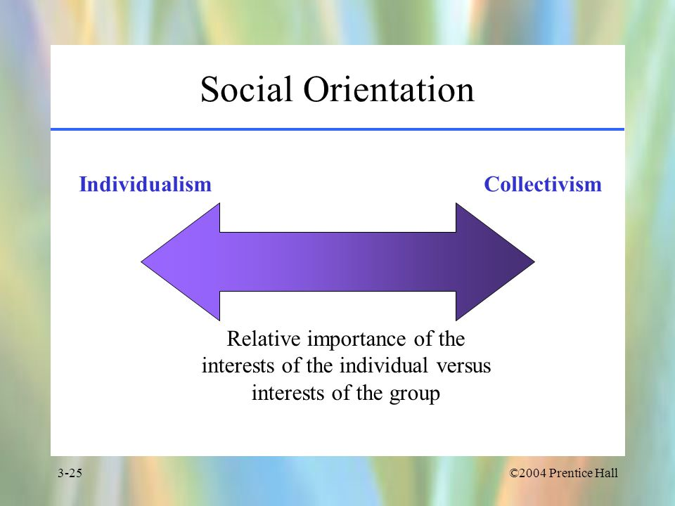 ©2004 Prentice Hall3-25 Social Orientation IndividualismCollectivism Relative importance of the interests of the individual versus interests of the group