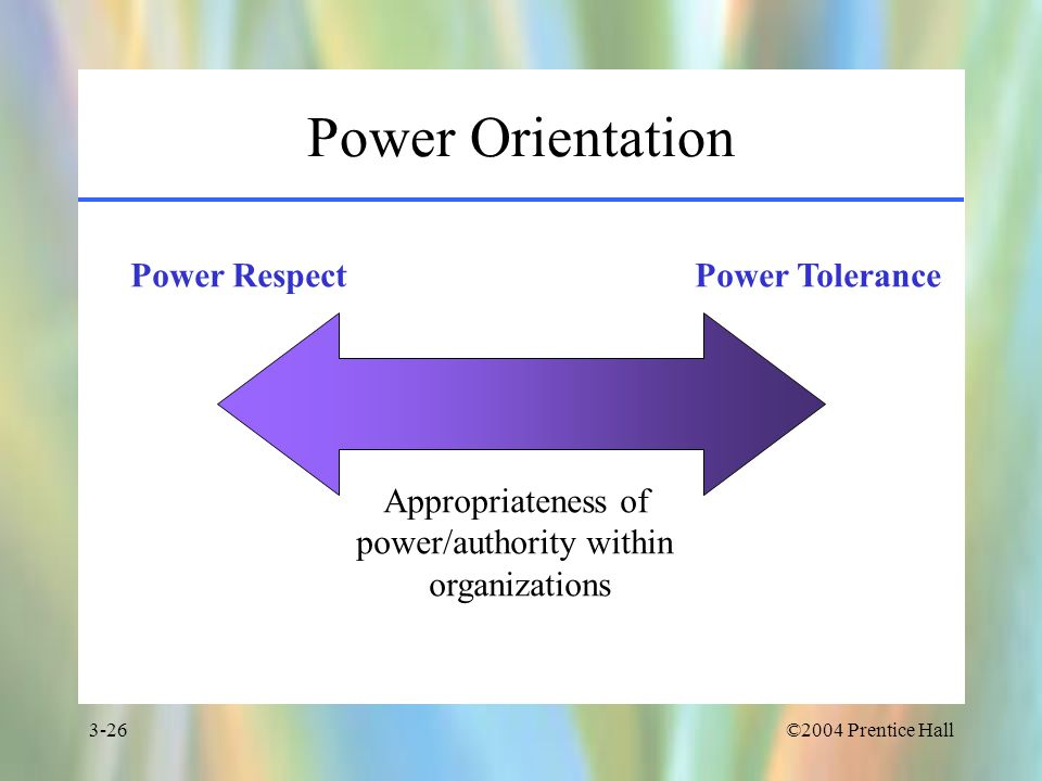 ©2004 Prentice Hall3-26 Power Orientation Power Respect Power Tolerance Appropriateness of power/authority within organizations
