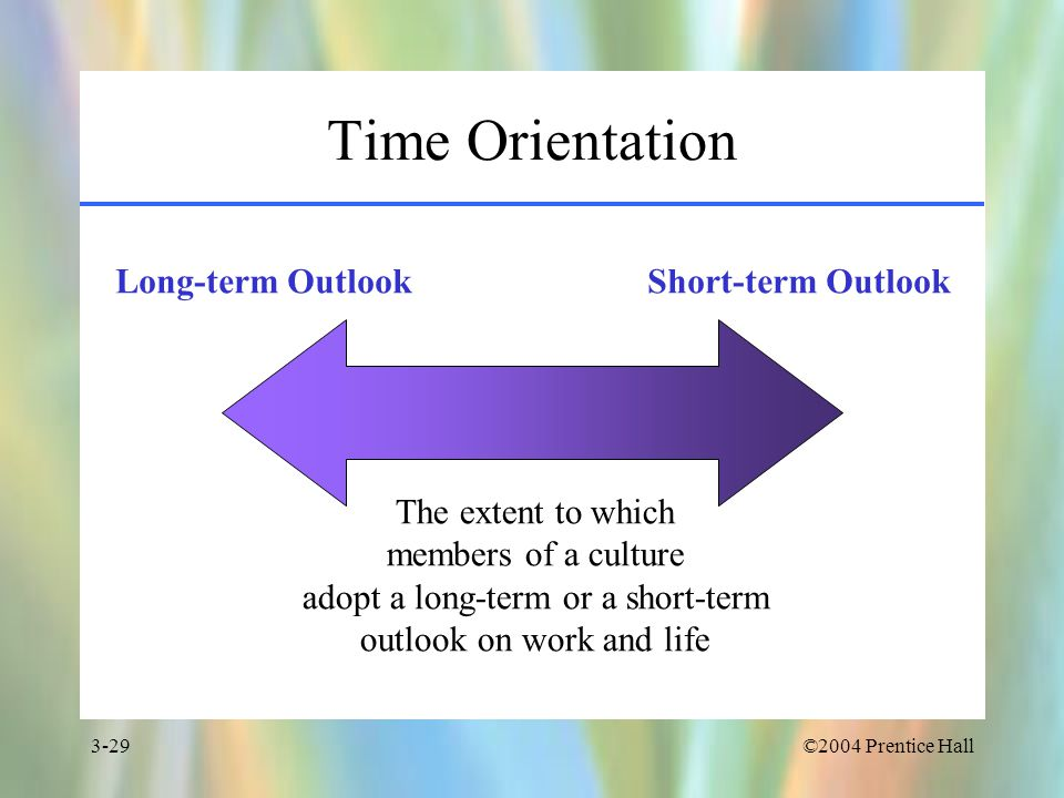 ©2004 Prentice Hall3-29 Time Orientation Long-term OutlookShort-term Outlook The extent to which members of a culture adopt a long-term or a short-term outlook on work and life