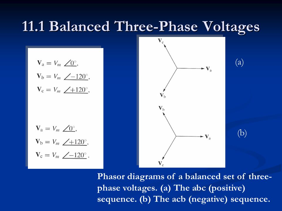 CHAPTER 11 Balanced Three - Phase Circuits  CHAPTER CONTENTS