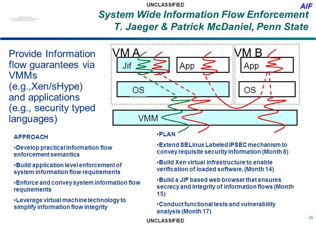 UNCLASSIFIED 1 National Intelligence Community Information Assurance