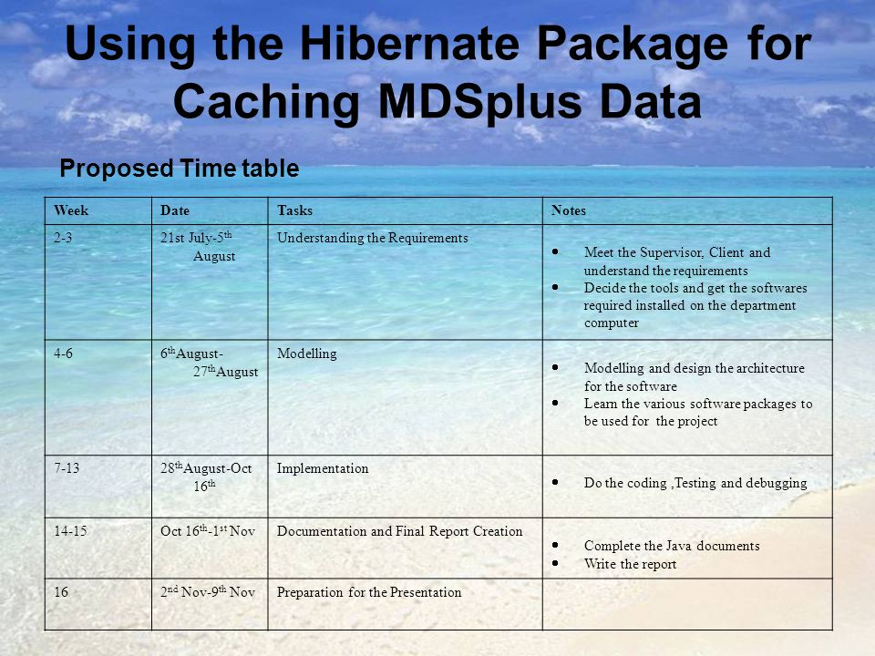 Using the Hibernate Package for Caching MDSplus Data WeekDateTasksNotes 2-321st July-5 th August Understanding the Requirements  Meet the Supervisor, Client and understand the requirements  Decide the tools and get the softwares required installed on the department computer 4-66 th August- 27 th August Modelling  Modelling and design the architecture for the software  Learn the various software packages to be used for the project th August-Oct 16 th Implementation  Do the coding,Testing and debugging 14-15Oct 16 th -1 st NovDocumentation and Final Report Creation  Complete the Java documents  Write the report 162 nd Nov-9 th NovPreparation for the Presentation Proposed Time table