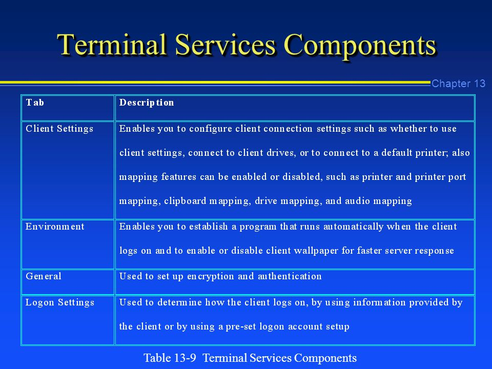 Chapter 13 Terminal Services Components Table 13-9 Terminal Services Components