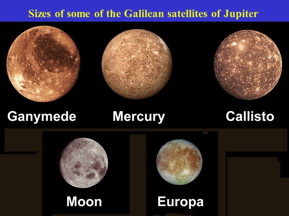 B A Moons Of Jupiter Total 63 Confirmed Inner Closer