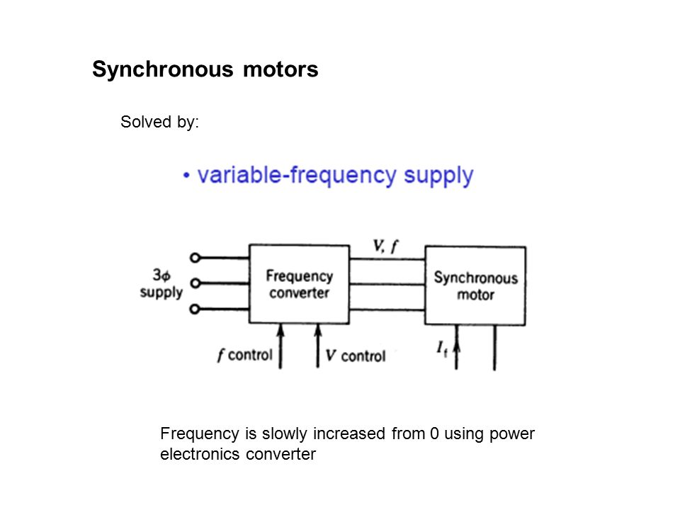 1 Synchronous motors Solved by: Frequency is slowly increased from 0 using power electronics converter