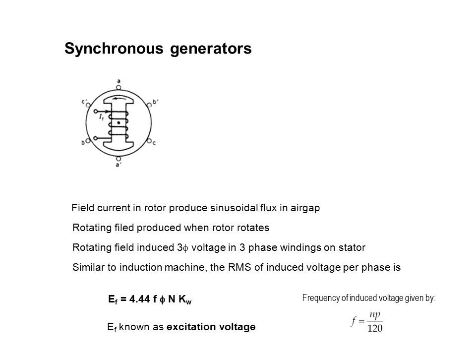 Synchronous generators Field current in rotor produce sinusoidal flux in airgap Rotating filed produced when rotor rotates Rotating field induced 3  voltage in 3 phase windings on stator Similar to induction machine, the RMS of induced voltage per phase is E f = 4.44 f  N K w E f known as excitation voltage Frequency of induced voltage given by: