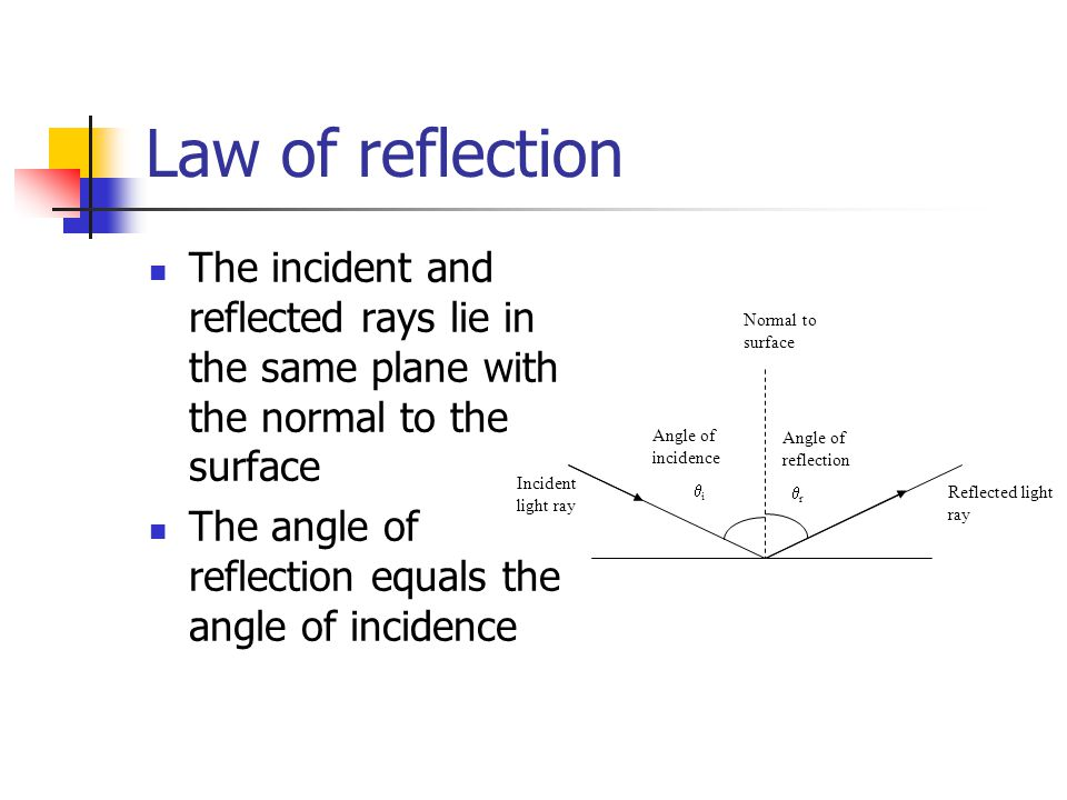 Law of reflection The incident and reflected rays lie in the same plane with the normal to the surface The angle of reflection equals the angle of incidence ii rr Incident light ray Reflected light ray Normal to surface Angle of incidence Angle of reflection