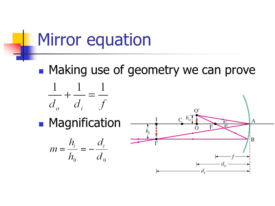 Mirror equation Making use of geometry we can prove Magnification