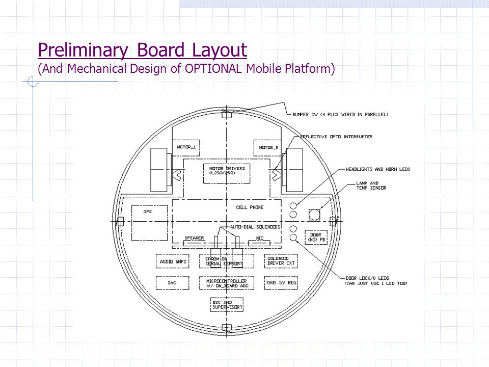 Preliminary Board Layout (And Mechanical Design of OPTIONAL Mobile Platform)