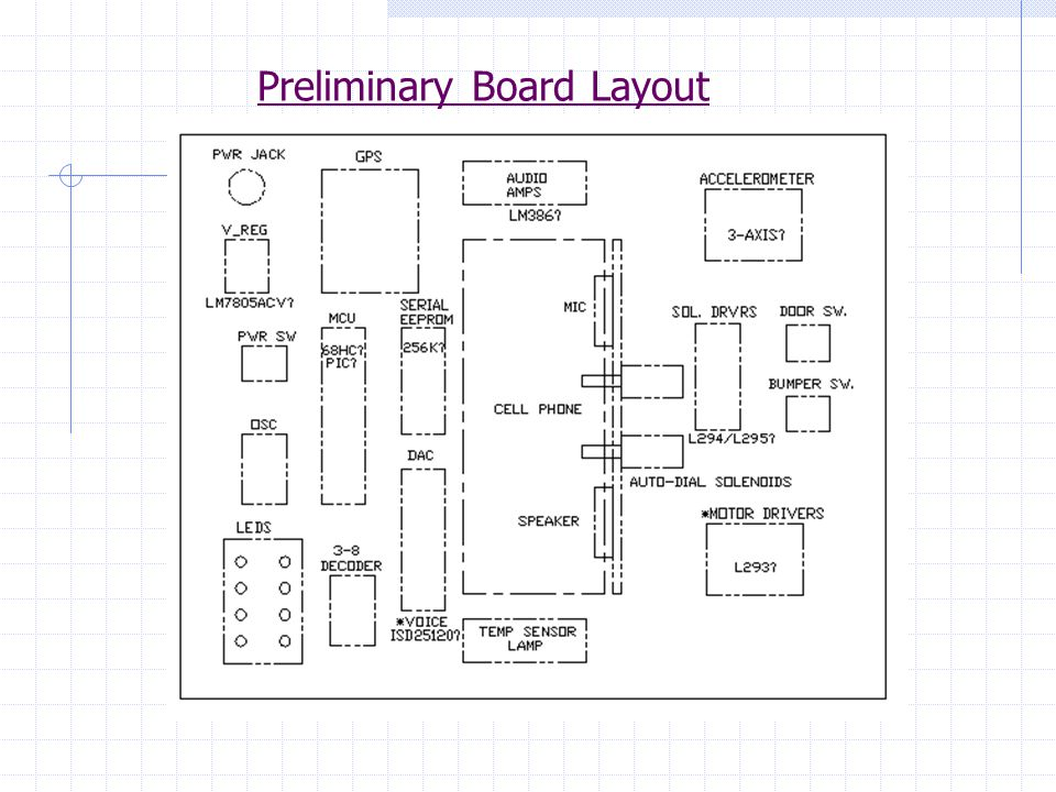 Preliminary Board Layout
