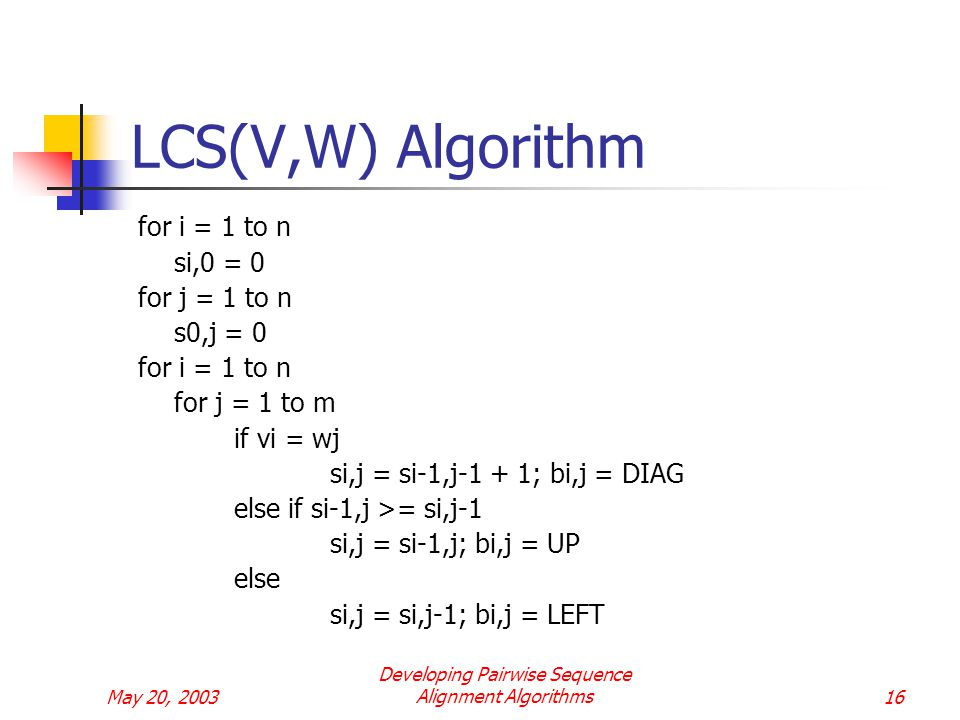 May 20, 2003 Developing Pairwise Sequence Alignment Algorithms16 LCS(V,W) Algorithm for i = 1 to n si,0 = 0 for j = 1 to n s0,j = 0 for i = 1 to n for j = 1 to m if vi = wj si,j = si-1,j-1 + 1; bi,j = DIAG else if si-1,j >= si,j-1 si,j = si-1,j; bi,j = UP else si,j = si,j-1; bi,j = LEFT
