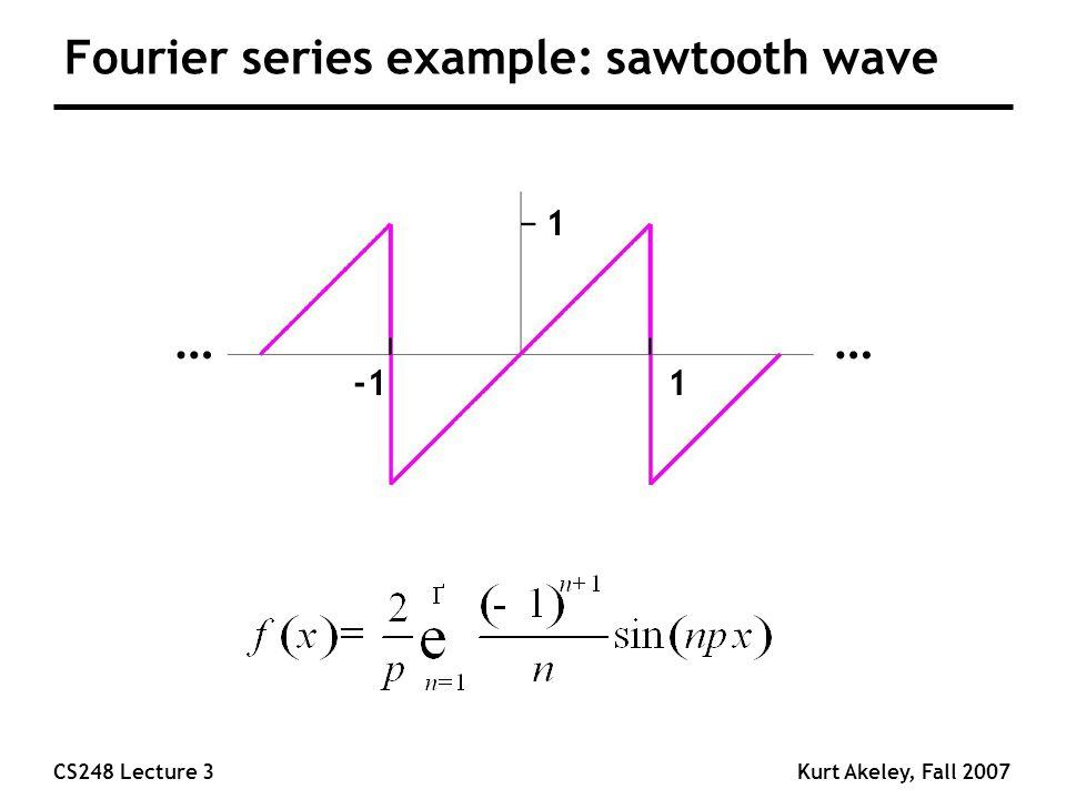 Sampling and Aliasing Kurt Akeley CS248 Lecture 3 2 October ppt download