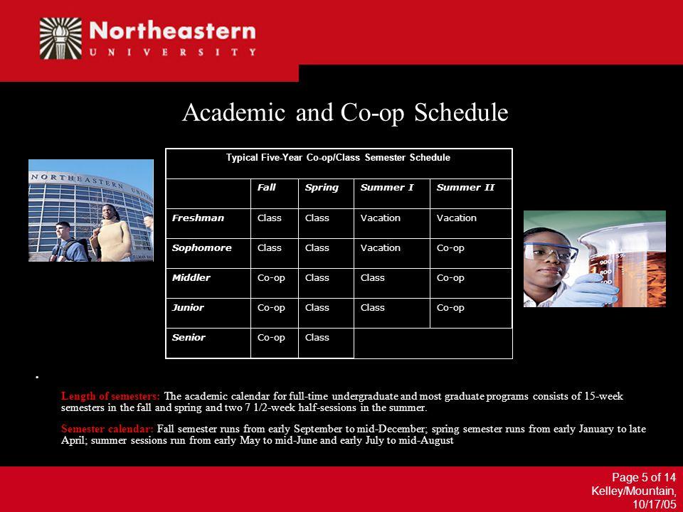 Welcome Co Op Faculty Coordinator Mechanical And Industrial