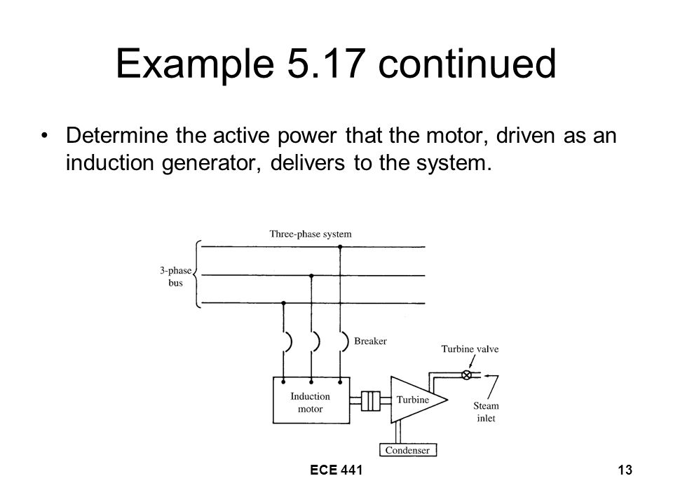 ECE Example 5.17 continued Determine the active power that the motor, driven as an induction generator, delivers to the system.