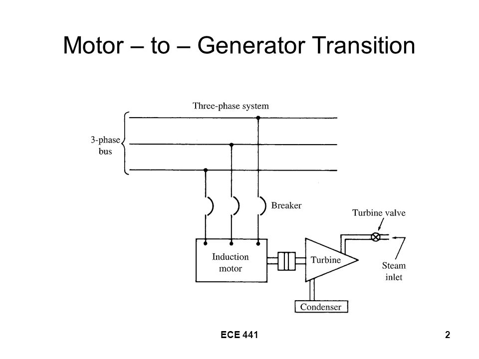ECE 4412 Motor – to – Generator Transition