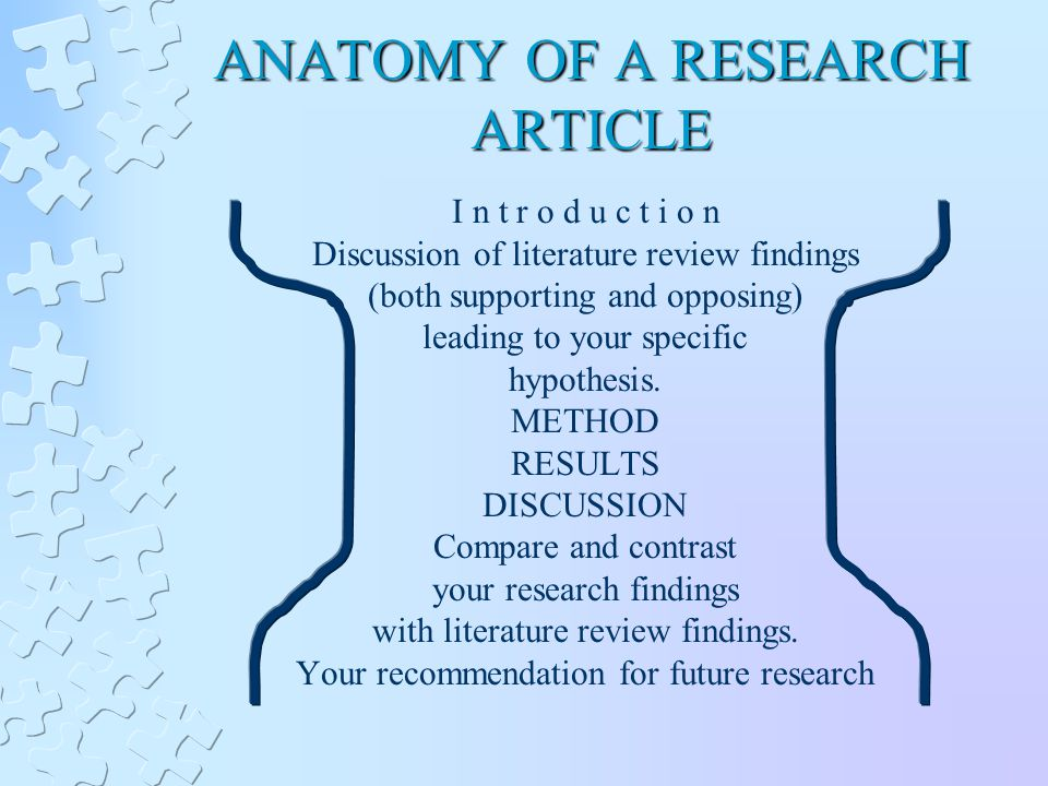 ANATOMY OF A RESEARCH ARTICLE I n t r o d u c t i o n Discussion of literature review findings (both supporting and opposing) leading to your specific hypothesis.