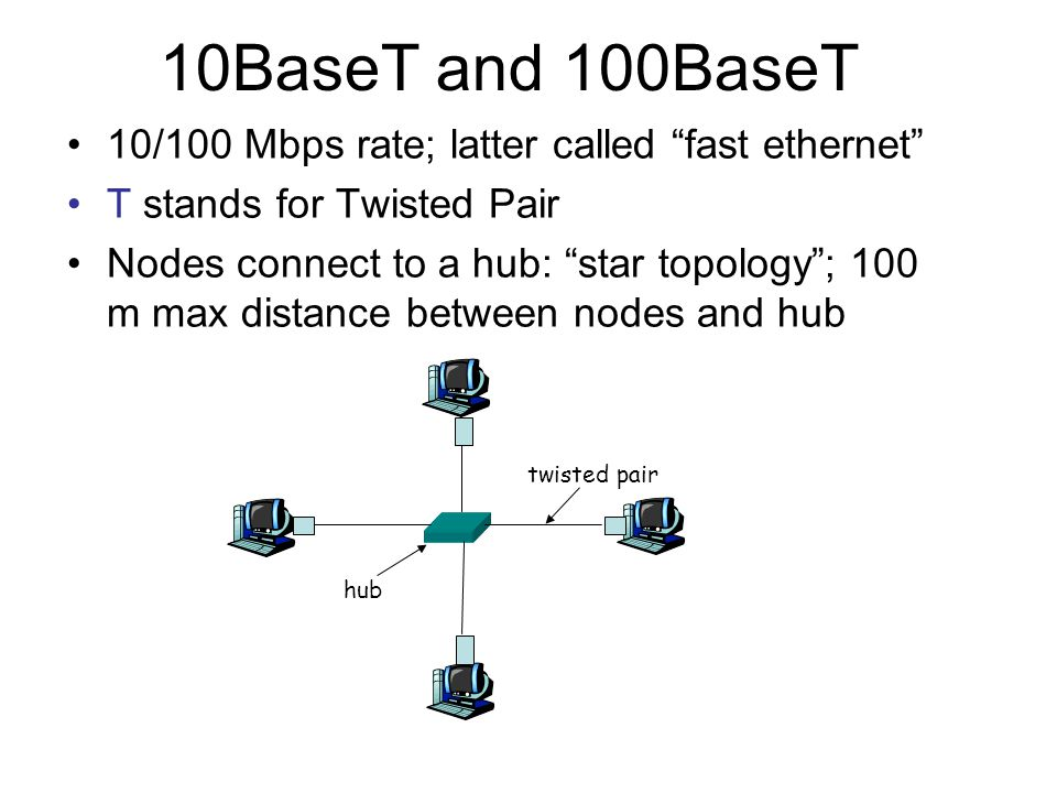 10BaseT and 100BaseT 10/100 Mbps rate; latter called fast ethernet T stands for Twisted Pair Nodes connect to a hub: star topology ; 100 m max distance between nodes and hub twisted pair hub