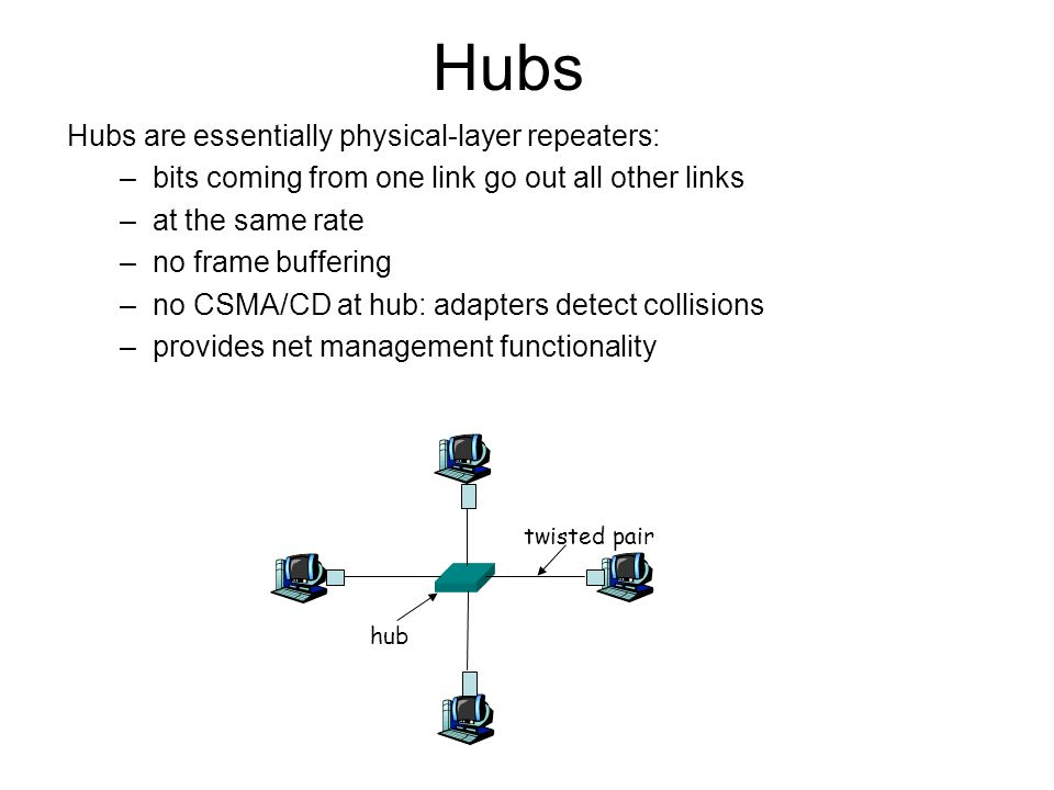 Hubs Hubs are essentially physical-layer repeaters: –bits coming from one link go out all other links –at the same rate –no frame buffering –no CSMA/CD at hub: adapters detect collisions –provides net management functionality twisted pair hub