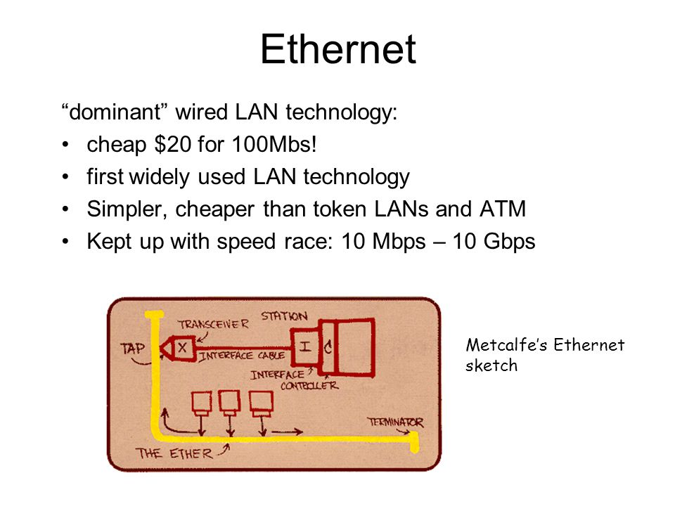 Ethernet dominant wired LAN technology: cheap $20 for 100Mbs.