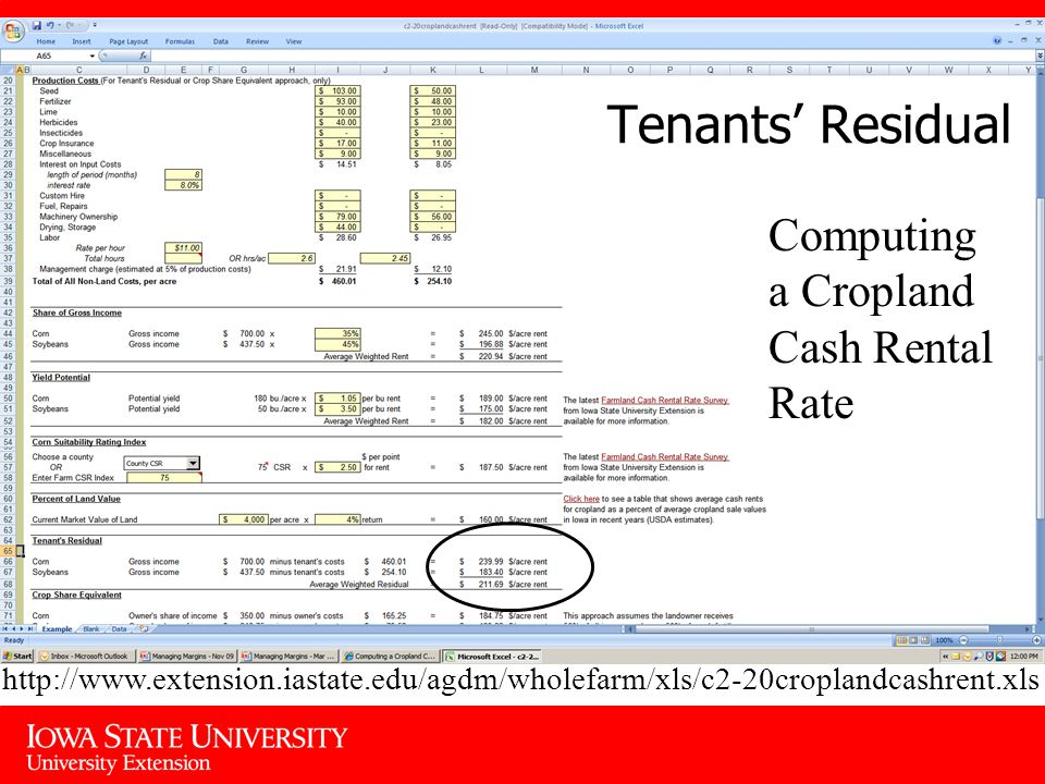 Tenants' Residual   Computing a Cropland Cash Rental Rate