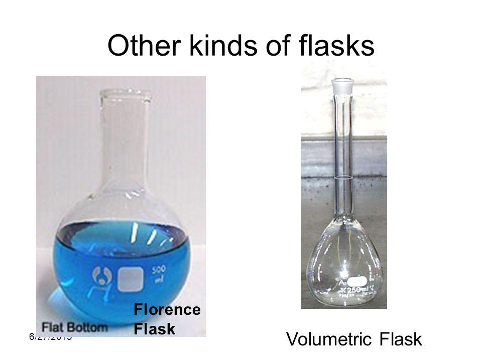 kinds of laboratory