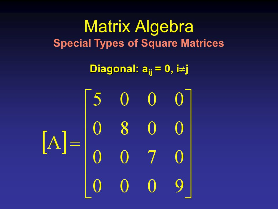 Matrix Algebra Diagonal: a ij = 0, i  j Special Types of Square Matrices