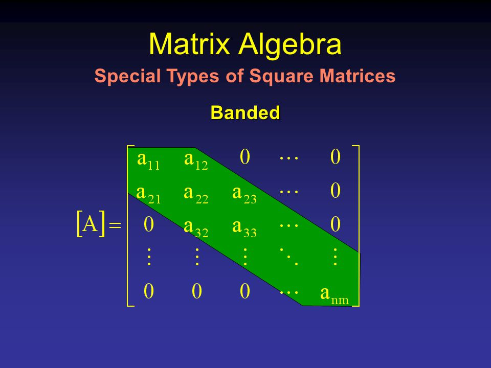 Matrix Algebra Banded Special Types of Square Matrices